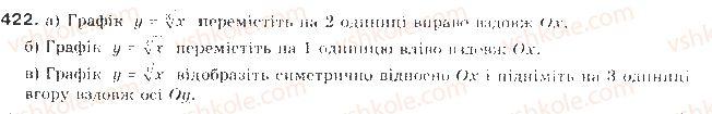 9-algebra-gp-bevz-vg-bevz-2009--kvadratichna-funktsiya-10-peretvorennya-grafikiv-funktsij-422-rnd5710.jpg