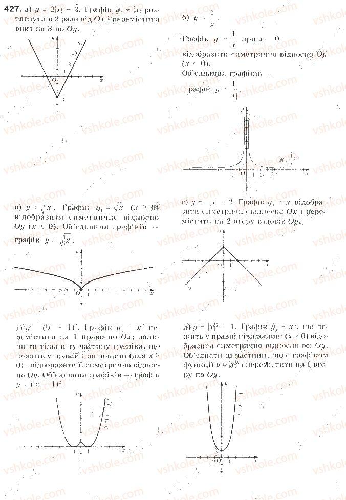 9-algebra-gp-bevz-vg-bevz-2009--kvadratichna-funktsiya-10-peretvorennya-grafikiv-funktsij-427-rnd1494.jpg