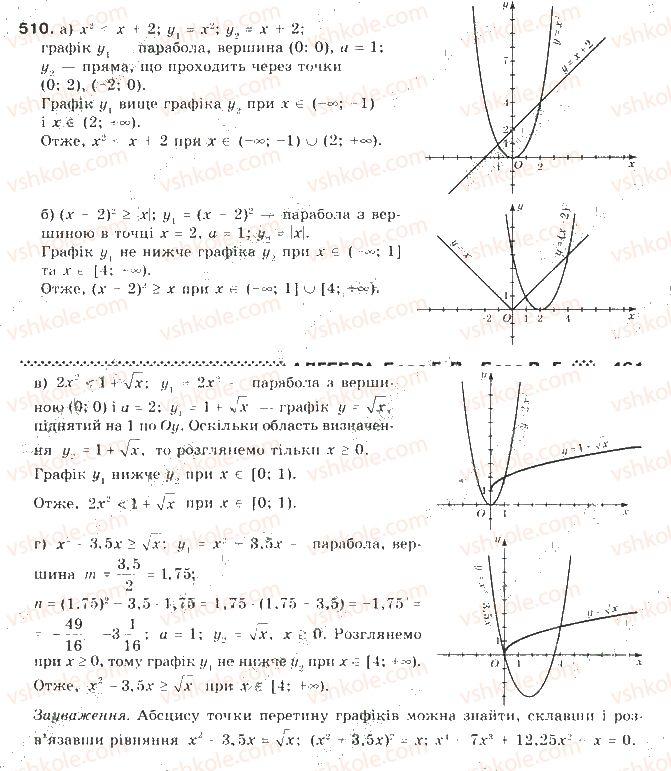 9-algebra-gp-bevz-vg-bevz-2009--kvadratichna-funktsiya-12-kvadratni-nerivnosti-510-rnd1999.jpg