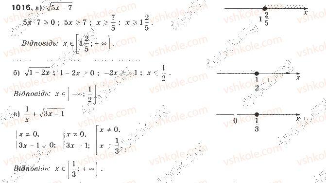 9-algebra-gp-bevz-vg-bevz-2009--zadachi-ta-vpravi-dlya-povtorennya-1016.jpg