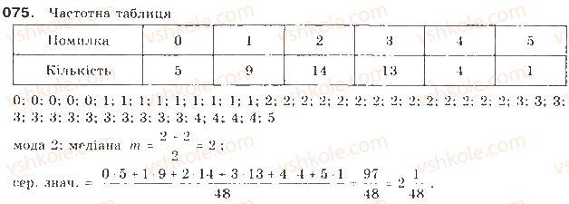 9-algebra-gp-bevz-vg-bevz-2009--zadachi-ta-vpravi-dlya-povtorennya-1075.jpg