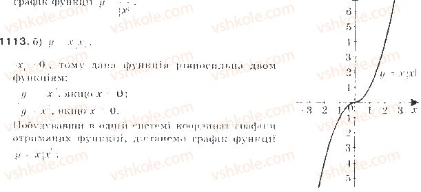 9-algebra-gp-bevz-vg-bevz-2009--zadachi-ta-vpravi-dlya-povtorennya-1113.jpg