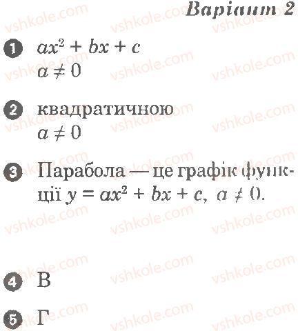 9-algebra-lg-stadnik-om-roganin-2010-kompleksnij-zoshit-dlya-kontrolyu-znan--chastina-1-potochnij-kontrol-znan-kvadratichna-funktsiya-kartka-kontrolyu-teoretichnih-znan-4-В2.jpg