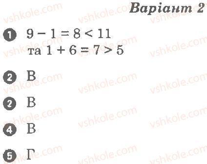 9-algebra-lg-stadnik-om-roganin-2010-kompleksnij-zoshit-dlya-kontrolyu-znan--chastina-1-potochnij-kontrol-znan-sistema-nerivnostej-kartka-kontrolyu-teoretichnih-znan-2-В2.jpg