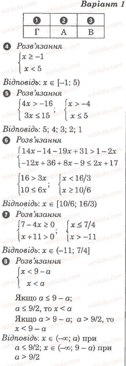 9-algebra-lg-stadnik-om-roganin-2010-kompleksnij-zoshit-dlya-kontrolyu-znan--chastina-2-kontrolni-roboti-kontrolna-robota-2-sistemi-nerivnostej-В1.jpg