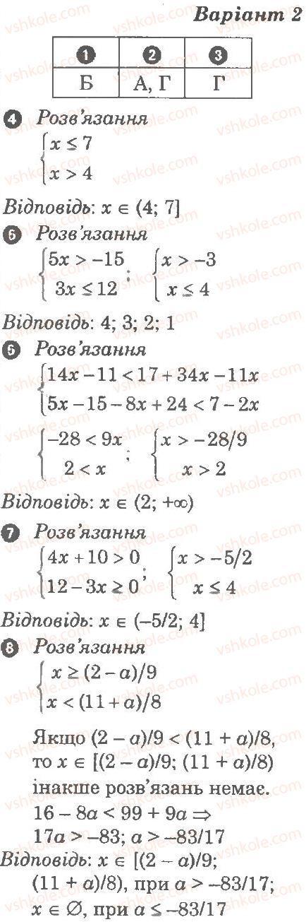 9-algebra-lg-stadnik-om-roganin-2010-kompleksnij-zoshit-dlya-kontrolyu-znan--chastina-2-kontrolni-roboti-kontrolna-robota-2-sistemi-nerivnostej-В2.jpg