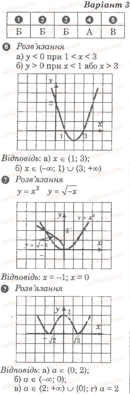 9-algebra-lg-stadnik-om-roganin-2010-kompleksnij-zoshit-dlya-kontrolyu-znan--chastina-2-kontrolni-roboti-kontrolna-robota-3-funktsiyi-najprostishi-peretvorennya-grafikiv-В3.jpg