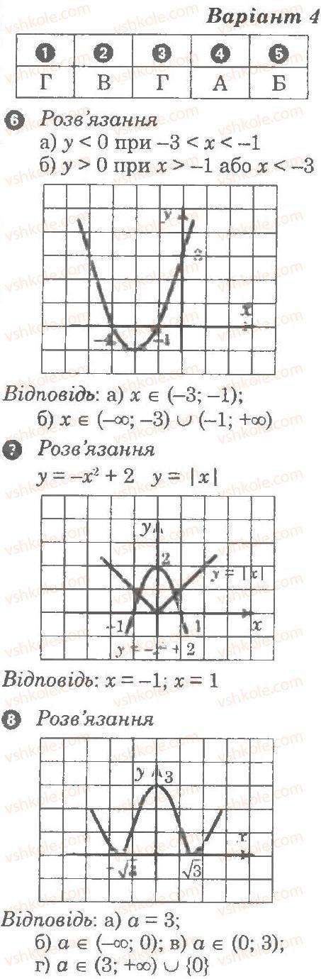 9-algebra-lg-stadnik-om-roganin-2010-kompleksnij-zoshit-dlya-kontrolyu-znan--chastina-2-kontrolni-roboti-kontrolna-robota-3-funktsiyi-najprostishi-peretvorennya-grafikiv-В4.jpg