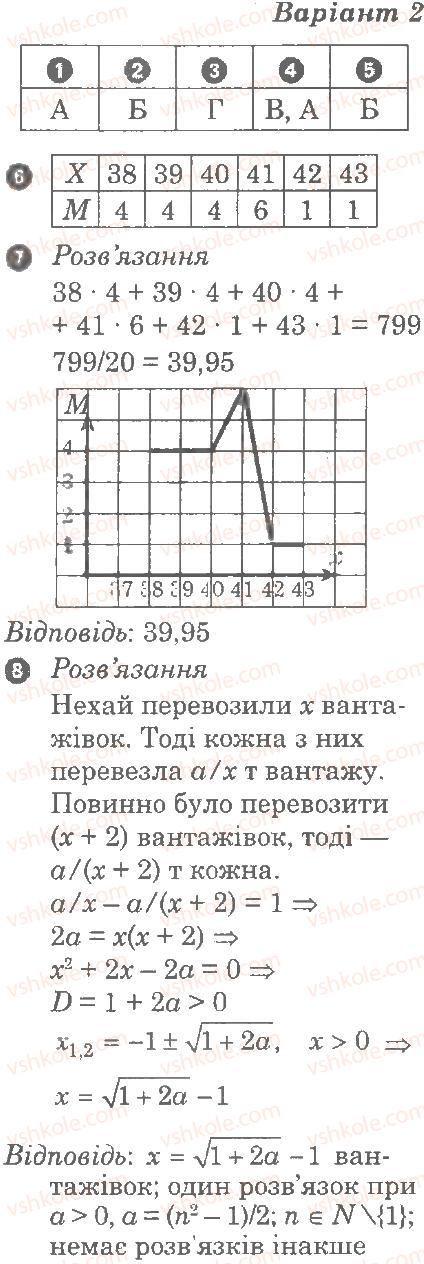 9-algebra-lg-stadnik-om-roganin-2010-kompleksnij-zoshit-dlya-kontrolyu-znan--chastina-2-kontrolni-roboti-kontrolna-robota-6-elementi-prikladnoyi-matematiki-В2.jpg