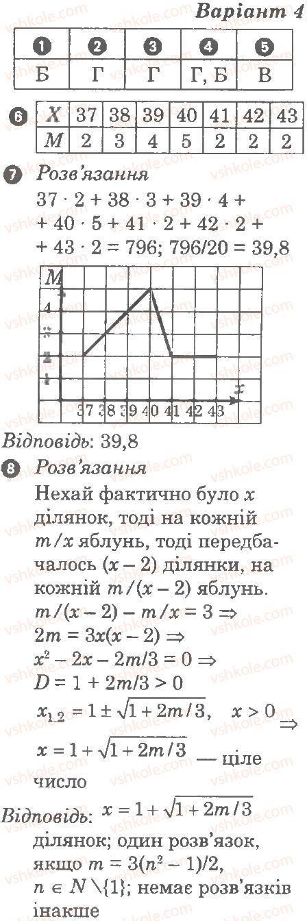 9-algebra-lg-stadnik-om-roganin-2010-kompleksnij-zoshit-dlya-kontrolyu-znan--chastina-2-kontrolni-roboti-kontrolna-robota-6-elementi-prikladnoyi-matematiki-В4.jpg