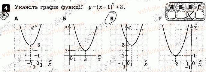 9-algebra-tl-korniyenko-vi-figotina-2017-zoshit-dlya-kontrolyu-znan--kontrolni-roboti-kontrolna-robota-2-funktsiyi-variant-2-4.jpg