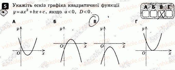 9-algebra-tl-korniyenko-vi-figotina-2017-zoshit-dlya-kontrolyu-znan--kontrolni-roboti-kontrolna-robota-2-funktsiyi-variant-2-5.jpg