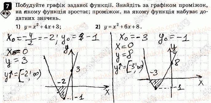 9-algebra-tl-korniyenko-vi-figotina-2017-zoshit-dlya-kontrolyu-znan--kontrolni-roboti-kontrolna-robota-2-funktsiyi-variant-2-7.jpg