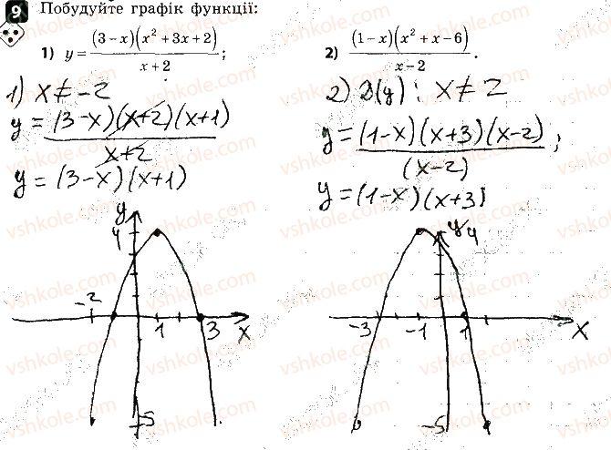 9-algebra-tl-korniyenko-vi-figotina-2017-zoshit-dlya-kontrolyu-znan--kontrolni-roboti-kontrolna-robota-6-pidsumkova-variant-1-9.jpg