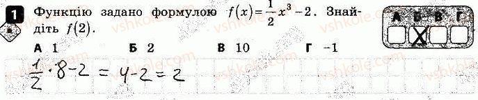 9-algebra-tl-korniyenko-vi-figotina-2017-zoshit-dlya-kontrolyu-znan--samostijni-roboti-samostijna-robota-3-funktsiyi-variant-1-1.jpg