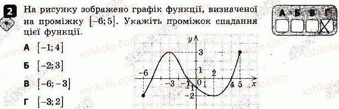 9-algebra-tl-korniyenko-vi-figotina-2017-zoshit-dlya-kontrolyu-znan--samostijni-roboti-samostijna-robota-3-funktsiyi-variant-1-2.jpg