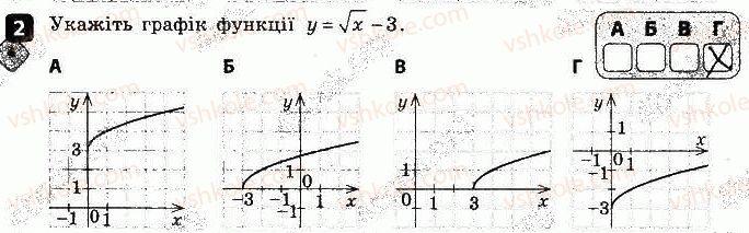 9-algebra-tl-korniyenko-vi-figotina-2017-zoshit-dlya-kontrolyu-znan--samostijni-roboti-samostijna-robota-4-najprostishi-peretvorennya-grafikiv-variant-2-2.jpg