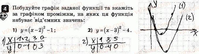 9-algebra-tl-korniyenko-vi-figotina-2017-zoshit-dlya-kontrolyu-znan--samostijni-roboti-samostijna-robota-4-najprostishi-peretvorennya-grafikiv-variant-2-4.jpg