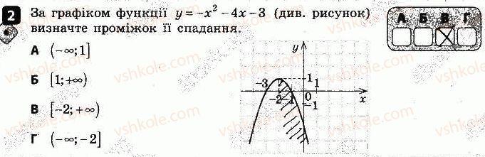9-algebra-tl-korniyenko-vi-figotina-2017-zoshit-dlya-kontrolyu-znan--samostijni-roboti-samostijna-robota-5-kvadratichna-funktsiya-variant-2-2.jpg