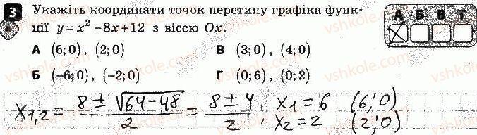 9-algebra-tl-korniyenko-vi-figotina-2017-zoshit-dlya-kontrolyu-znan--samostijni-roboti-samostijna-robota-5-kvadratichna-funktsiya-variant-2-3.jpg