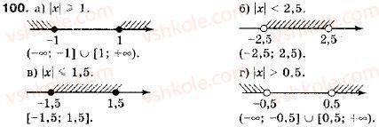 9-algebra-vr-kravchuk-gm-yanchenko-mv-pidruchna-100