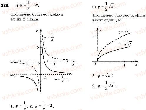 9-algebra-vr-kravchuk-gm-yanchenko-mv-pidruchna-288