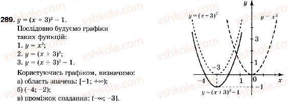 9-algebra-vr-kravchuk-gm-yanchenko-mv-pidruchna-289