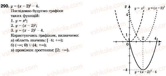 9-algebra-vr-kravchuk-gm-yanchenko-mv-pidruchna-290