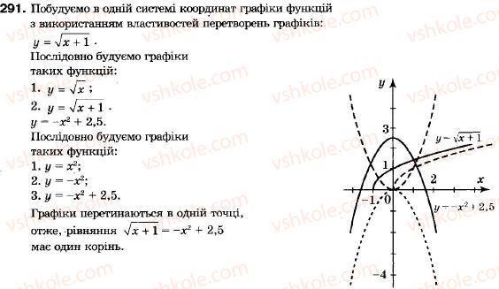 9-algebra-vr-kravchuk-gm-yanchenko-mv-pidruchna-291