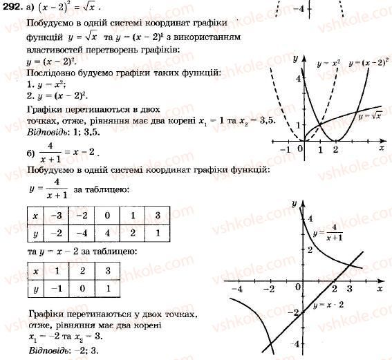 9-algebra-vr-kravchuk-gm-yanchenko-mv-pidruchna-292