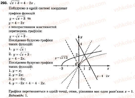 9-algebra-vr-kravchuk-gm-yanchenko-mv-pidruchna-293