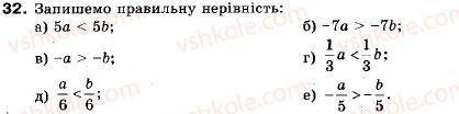 9-algebra-vr-kravchuk-gm-yanchenko-mv-pidruchna-32