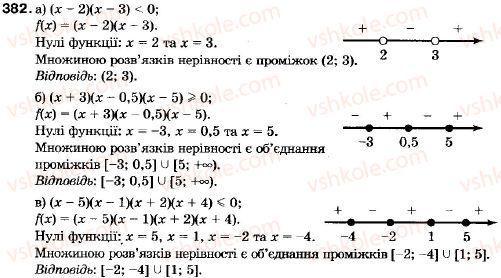 9-algebra-vr-kravchuk-gm-yanchenko-mv-pidruchna-382