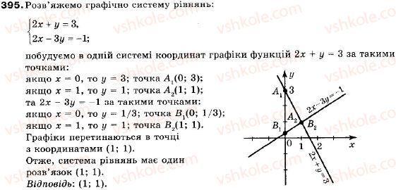 9-algebra-vr-kravchuk-gm-yanchenko-mv-pidruchna-395