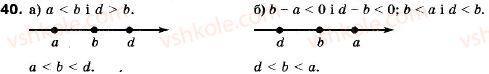 9-algebra-vr-kravchuk-gm-yanchenko-mv-pidruchna-40