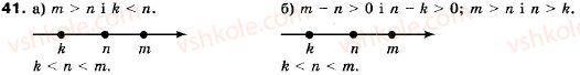 9-algebra-vr-kravchuk-gm-yanchenko-mv-pidruchna-41