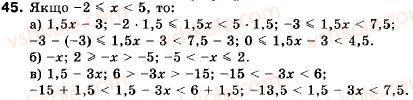 9-algebra-vr-kravchuk-gm-yanchenko-mv-pidruchna-45