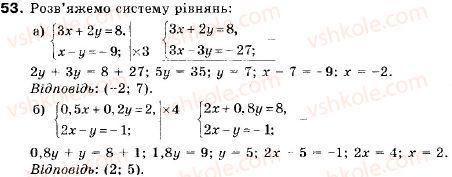 9-algebra-vr-kravchuk-gm-yanchenko-mv-pidruchna-53