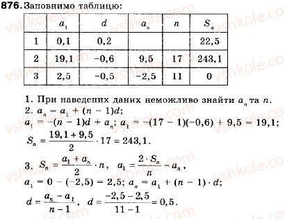 9-algebra-vr-kravchuk-gm-yanchenko-mv-pidruchna-876