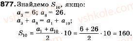 9-algebra-vr-kravchuk-gm-yanchenko-mv-pidruchna-877