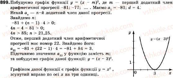 9-algebra-vr-kravchuk-gm-yanchenko-mv-pidruchna-899