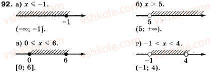 9-algebra-vr-kravchuk-gm-yanchenko-mv-pidruchna-92