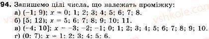 9-algebra-vr-kravchuk-gm-yanchenko-mv-pidruchna-94