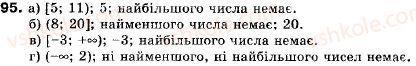 9-algebra-vr-kravchuk-gm-yanchenko-mv-pidruchna-95