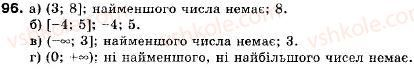 9-algebra-vr-kravchuk-gm-yanchenko-mv-pidruchna-96