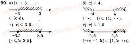 9-algebra-vr-kravchuk-gm-yanchenko-mv-pidruchna-99