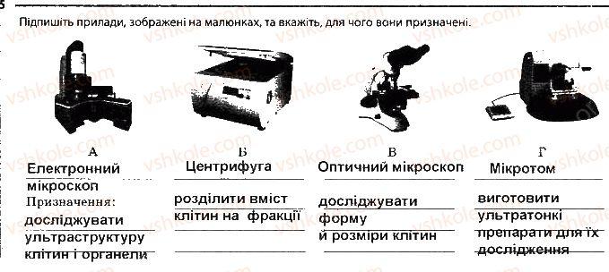 9-biologiya-km-zadorozhnij-2017-robochij-zoshit--tema-2-struktura-klitini-storinka-15-5.jpg