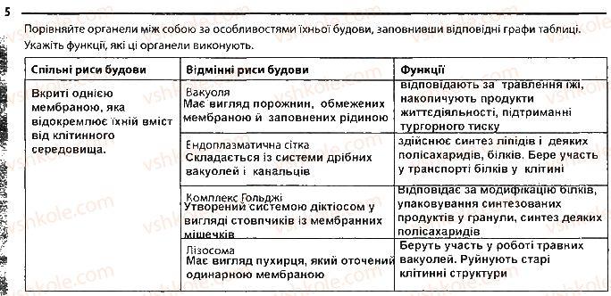 9-biologiya-km-zadorozhnij-2017-robochij-zoshit--tema-2-struktura-klitini-storinka-17-5.jpg