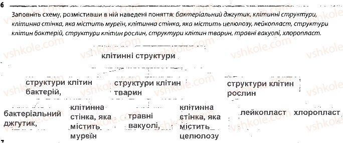 9-biologiya-km-zadorozhnij-2017-robochij-zoshit--tema-2-struktura-klitini-storinka-19-6.jpg