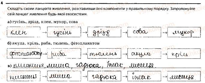 9-biologiya-km-zadorozhnij-2017-robochij-zoshit--tema-8-nadorganizmovi-biologichni-sistemi-storinka-52-4.jpg